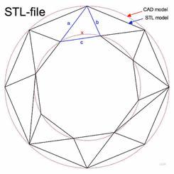 600px-STL-file